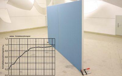 Geprüfte Akustikelemente – ein Garant für eine gute Raumakustik